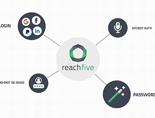 Have an overview of ReachFive with this quick video